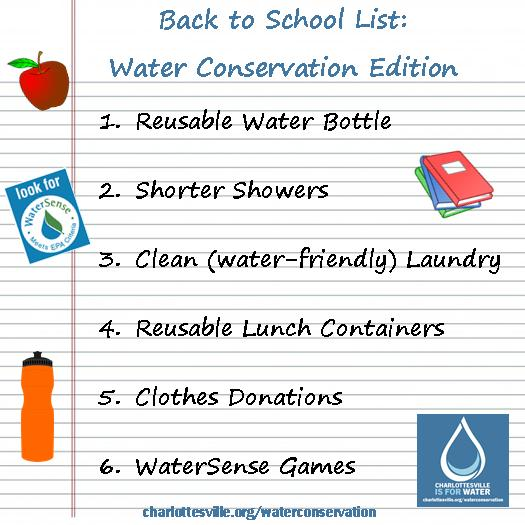 Water Conservation Back to School List telling students to bring a reusable water bottle, take shorter showers, clean laundry, bring a reusable lunch container, look for donations for supplies, and ch