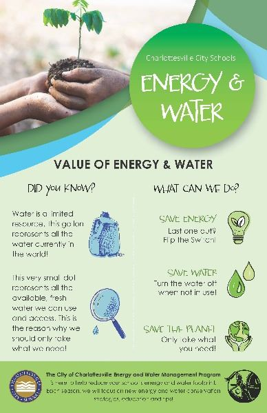 Energy and Water Management Program Fall School 2019 Poster message is around the value of water (JP